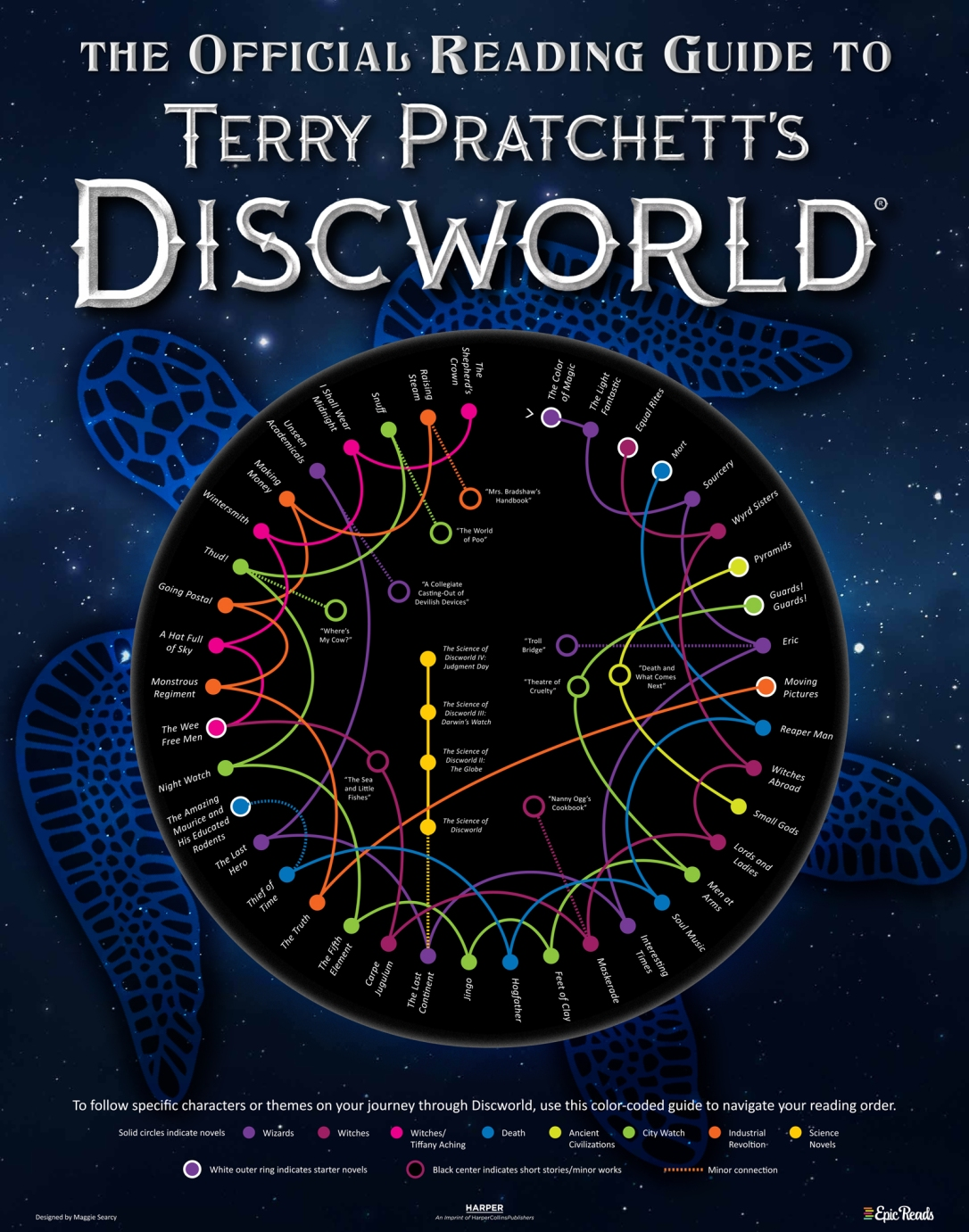 Discworld-ReadingGuide-Infographic.jpg