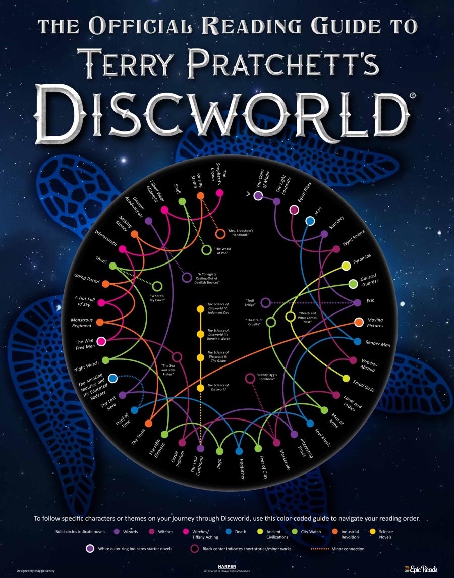 Discworld-ReadingGuide-Infographic.jpg