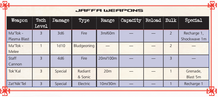 jaffa weapons table