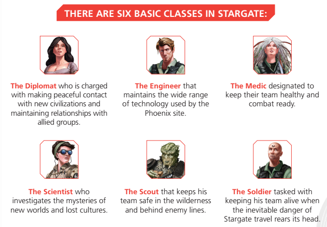 stargate classes